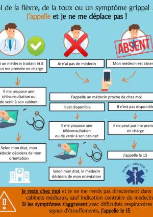 CONSIGNES EN CAS DE SYMPTOMES